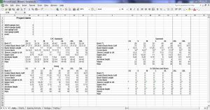 "Template for calculating values for women's garments. Adding the swatch values for row gauge and stitch gauge as well as the amount of desired ease will give values for the ""Stitches and Rows"" section. There are also extra worksheets for Charts, Spacing Formula, Yardage and Testing."